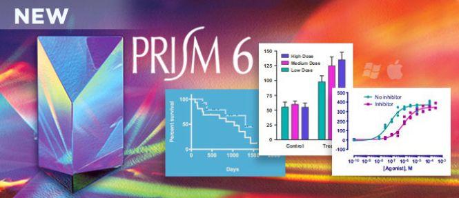 prism graphpad free