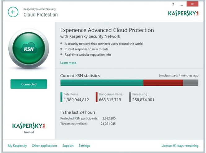 Kaspersky Internet Security 2016 features