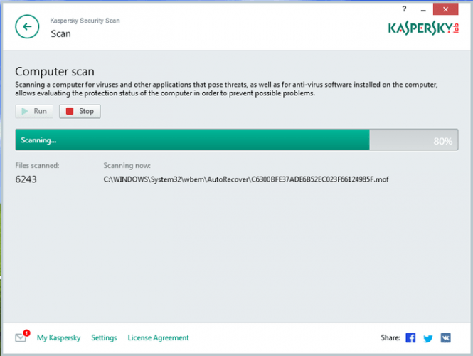 Kaspersky Security Scan active